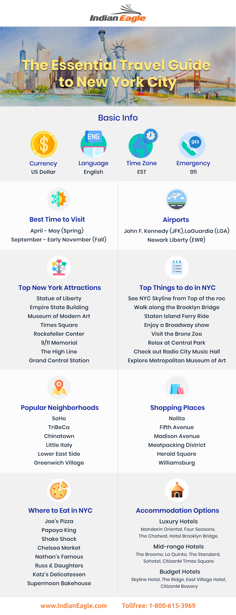 The-Essential-Travel-Guide-to-New-York-City_Ver3